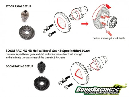 Innovation: Axial SCX10 II Keyed Helical Bevel Gear & Spool